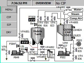 CIP Mobile tank