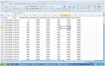data loging pic1