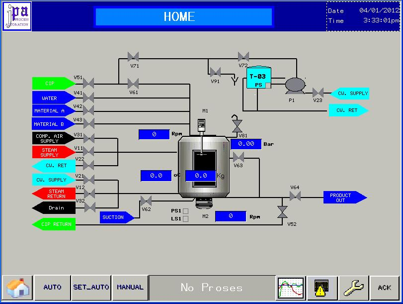 Vacuum Mixing Plant Vmp Control System 171 Pt Jakarta
