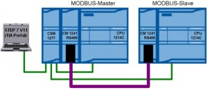 Brilliant A Modbus Rtu Communication With Plc Siemens Simatic S7 1200 Pt Wiring 101 Tzicihahutechinfo
