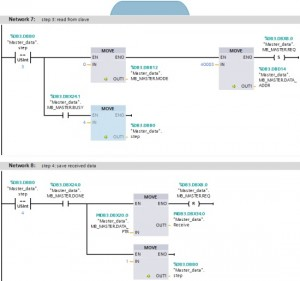 a MODBUS-RTU communication with PLC SIEMENS SIMATIC S7-1200? « PT